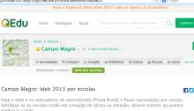 Campo Magro - Ideb 2 - Mozzilli